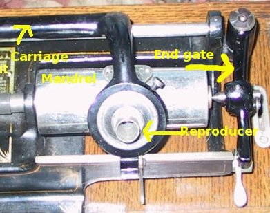 Edison machine with end gate