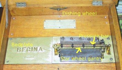Regina Music Box Mechanism